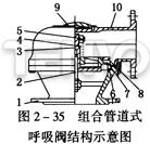 组合管道式呼吸阀结构示意图